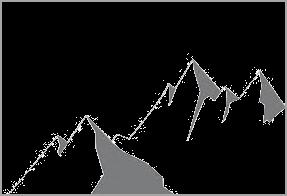 Grafika przedstawiająca NMT